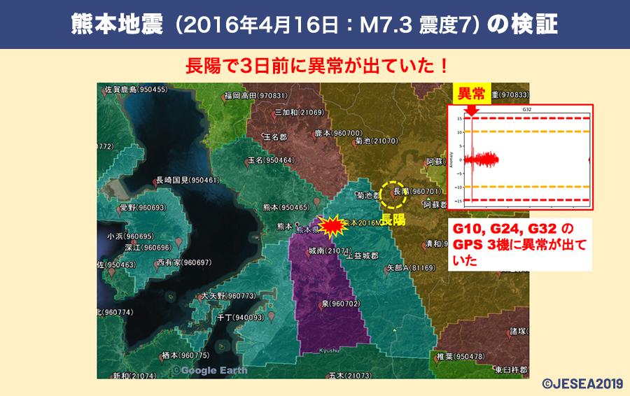 予知 オカルト 地震